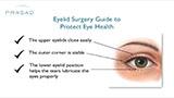 eyelid health diagram