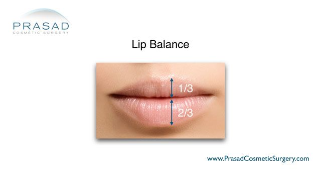 Golden Ratio for naturally attractive and proportionate lip illustration